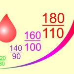 Препараты от гипертонии без побочных действий