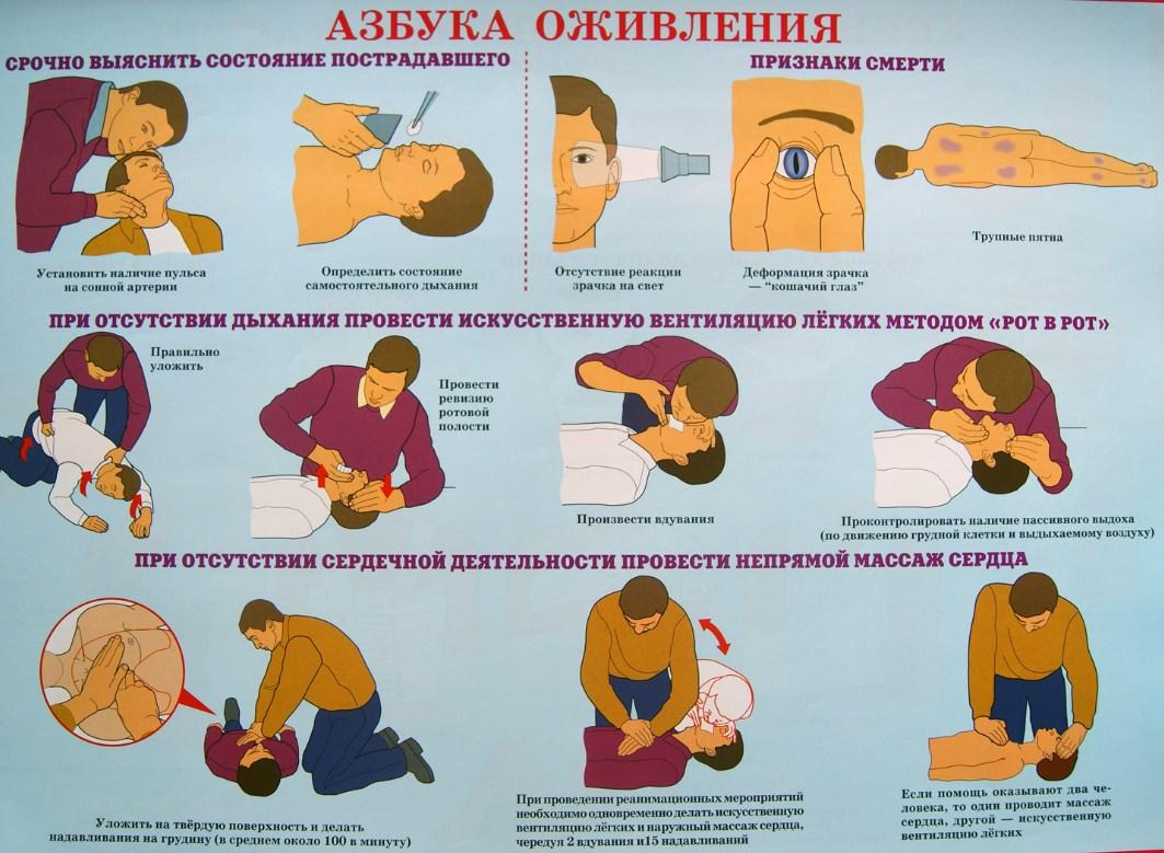 Сердечный приступ первая помощь