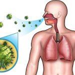 Температура при аденовирусе – как определить заболевание