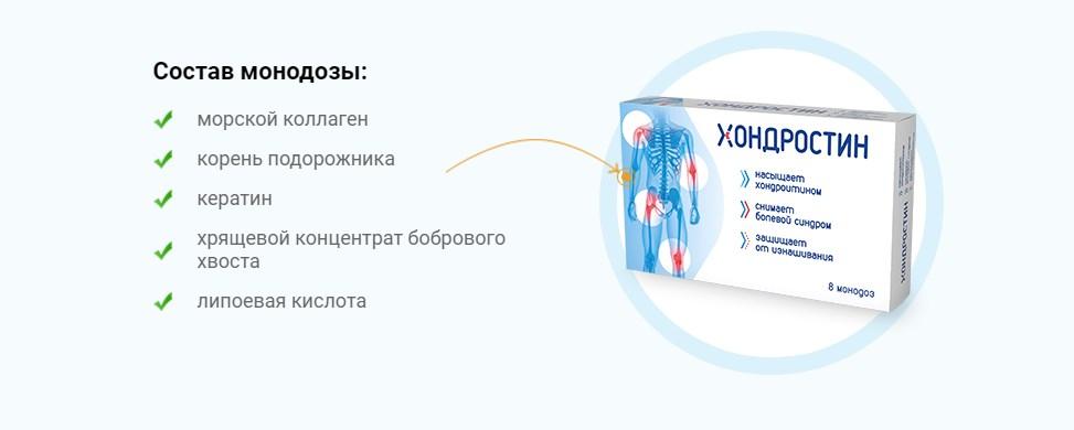 Хондростин препарат